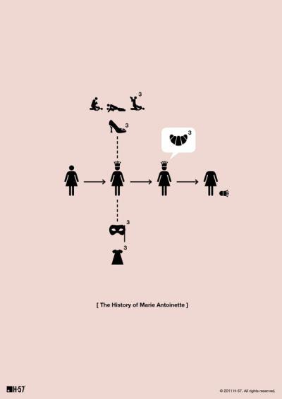 Забавна история в пиктограми