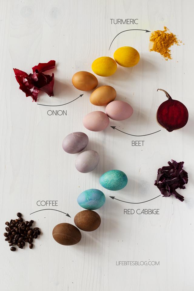 великденски яйца с естествени бои
