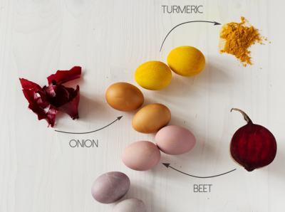 От декупаж до естествени бои: 7 лесни идеи за боядисването на великденски яйца