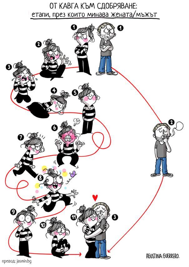 """Дневникът на едно """"вятърничаво"""" момиче (илюстрации)"""