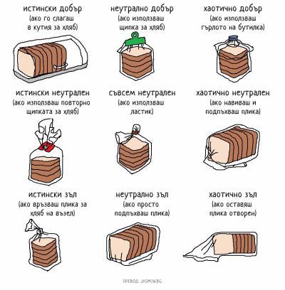 Какъв човек си според начина, по който съхраняваш хляб? Илюстраторка създава любопитен тест-пародия