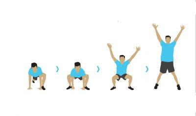 """Откъс от """"7 минути фитнес"""" на Брет Клайка"""