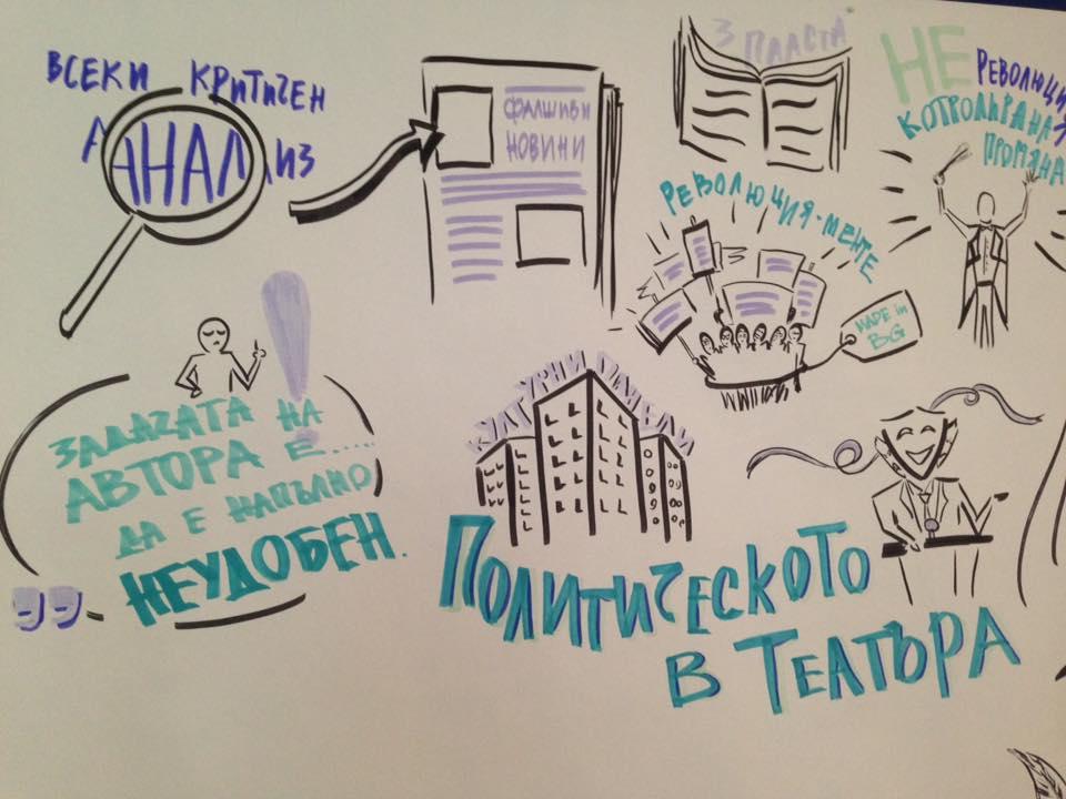 """Платно, изрисувано по време на дискусията """"Политическото в театъра"""" в Гьоте-институт България"""